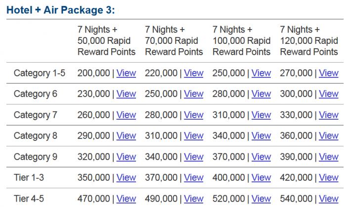 Marriott Rewards Travel Package Package 3