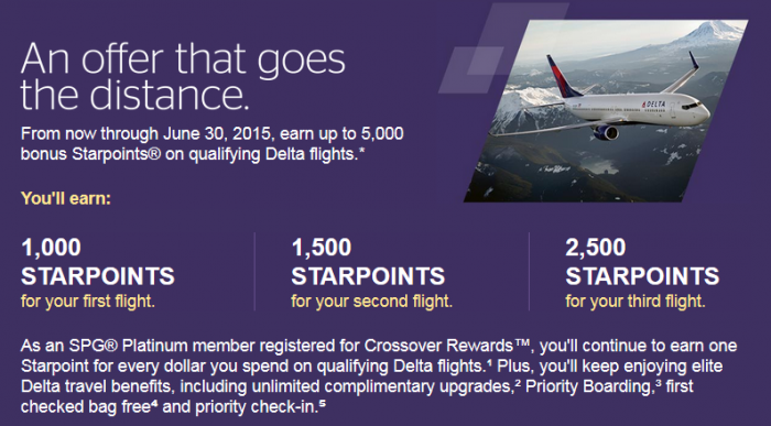 Starwood Preferred Guest SPG Delta Air Lines SkyMiles Crossover Rewards Promotion Table