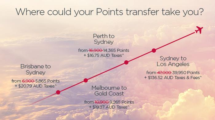 Virgin Australia Velocity 15 Percent Off Award Sale June 30 2015 Routes