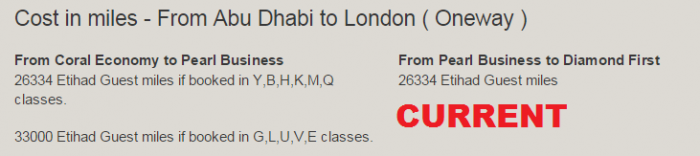 Etihad AIrways Etihad Guest Program Changes July 8 2015 Miles For Upgrades AUH-LHR Current