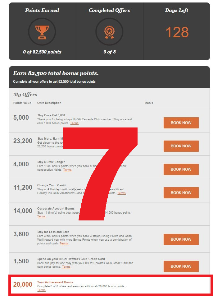IHG Rewards Club Accelerate Promotion Issues 1