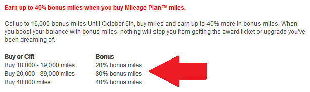 Alaska Airlines MileagePlan Buy Miles Bonus September 2015 Table
