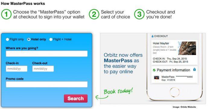 Orbitz MasterPass