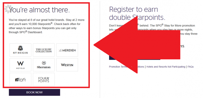 SPG Dashboard Ten Brands 10K Bonus