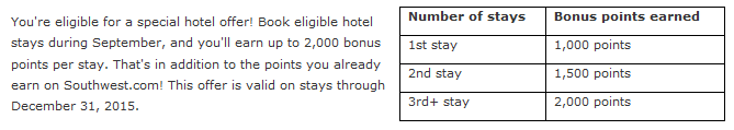 Southwest Airlibes Up To 2,000 Bonus Rapid Rewards Points Per Stay Table