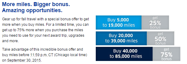 United Airlines MileagePlus Buy Miles Promo September 2015 Table