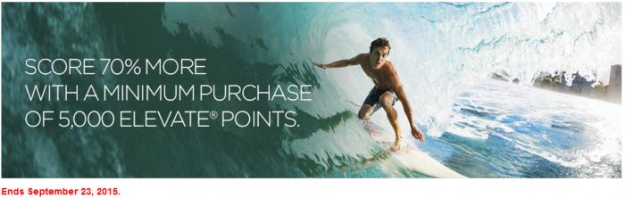 Virgin America Buy Elevate Points September 2015