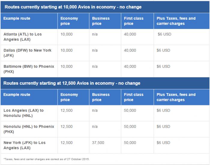 British Airways Executive Club Award Price Change North America Site 2