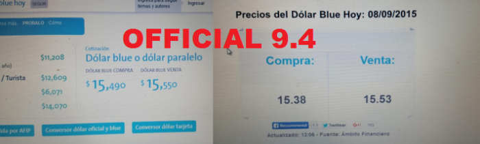 Buenos Aires Dolar Blue Rates