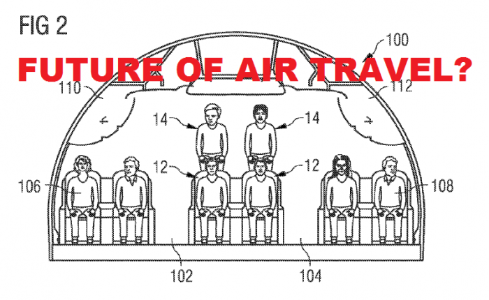 Future Of Air Travel