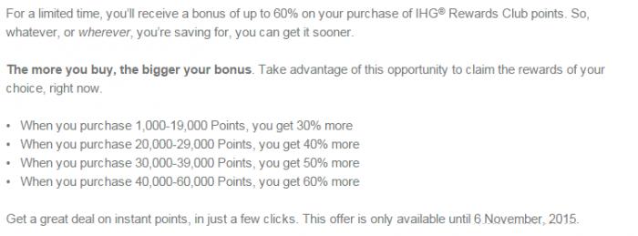 IHG Rewards Club Buy Points 60 Percent Bonus October 2015 Campaign Email Body