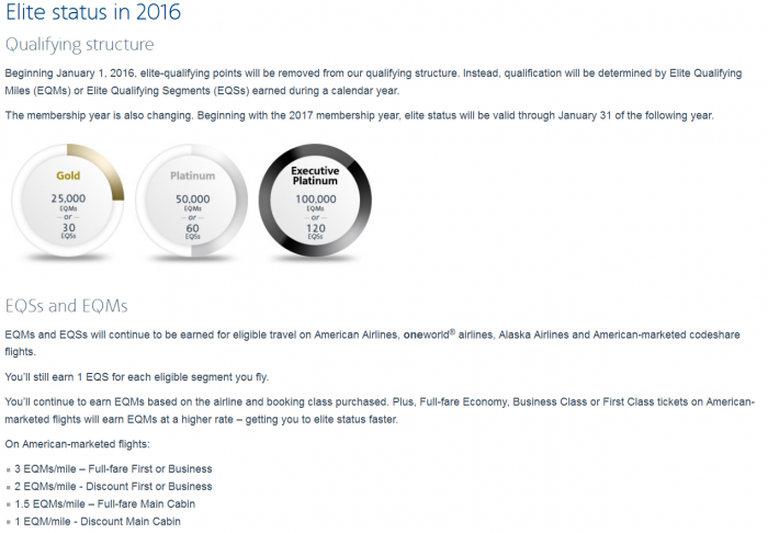 American Airlines AAdvantage Changes 2016 Elite Status 2016