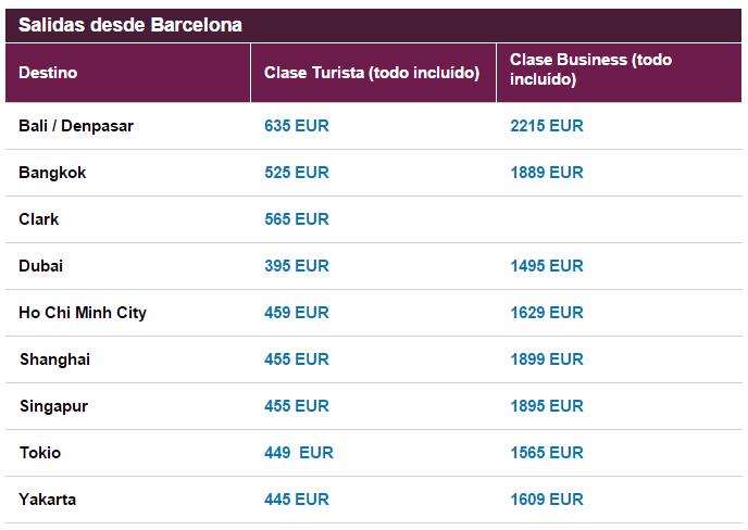 Qatar Airways Global Sale Barcelona