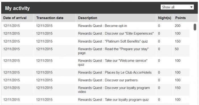 Le Club AccorHotels Rewards Quest Account Statement