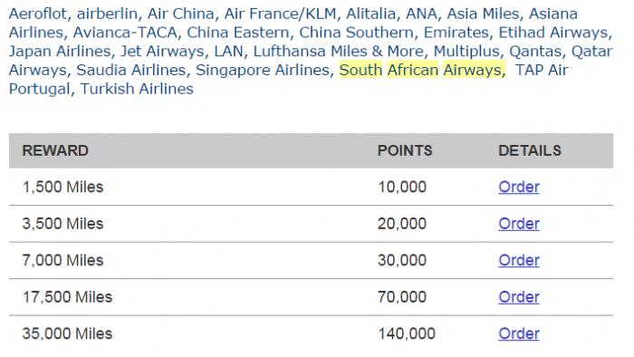 Marriott Rewards South African Airways Points To Miles