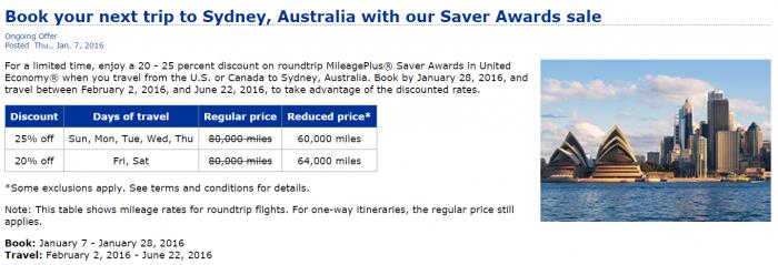 United Airlines MileagePlus Australia Saver Award Promo
