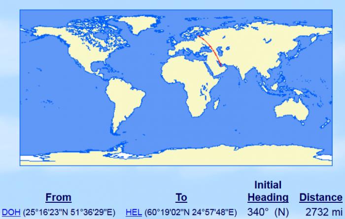Qatar Airways DOH-HEL GCM