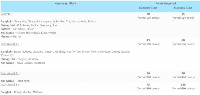 Bangkok Airways FlyerBonus Award Sale Table