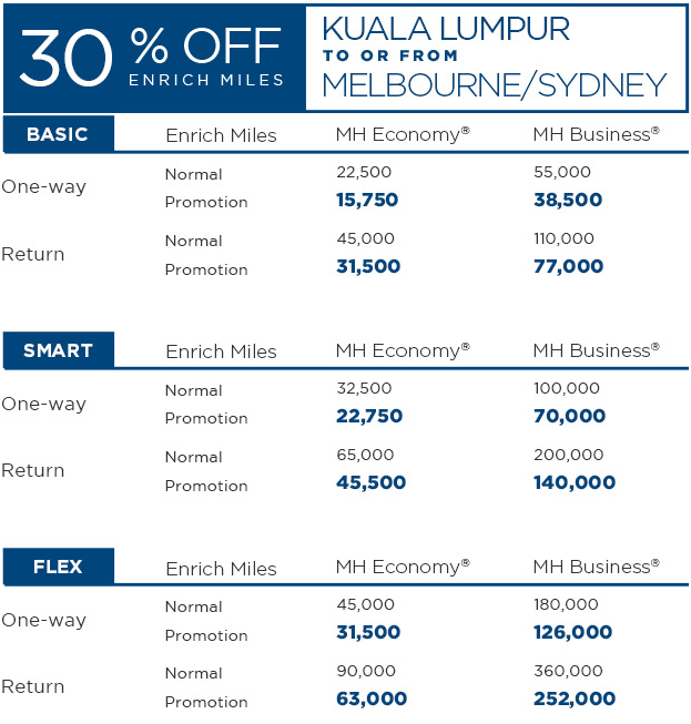 Malaysia Airlines Enrich Australia & New Zealand Awards Discount April 16 - June 30 2016 4