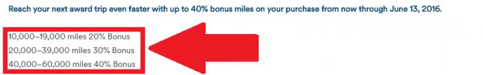 Alaska Airlines Buy Mileage Plan Miles Ma 2016 Promo Table