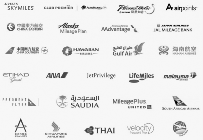 IHG Rewards Club Double Airlines Miles June 1 - August 31 2016 Airlines