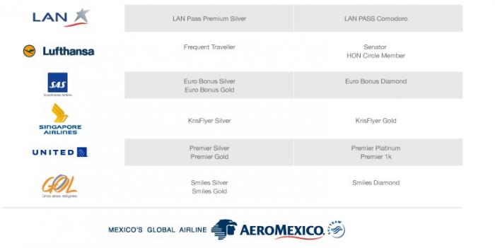 Aeromexico Matches 2