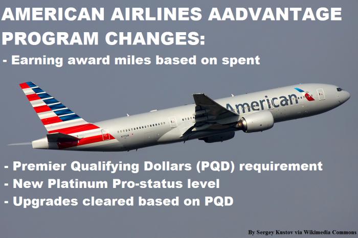 American Airlines AAdvantage Program Changes