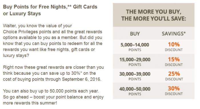 Choice Privileges Buy Points August 2016 Campaign Bonus
