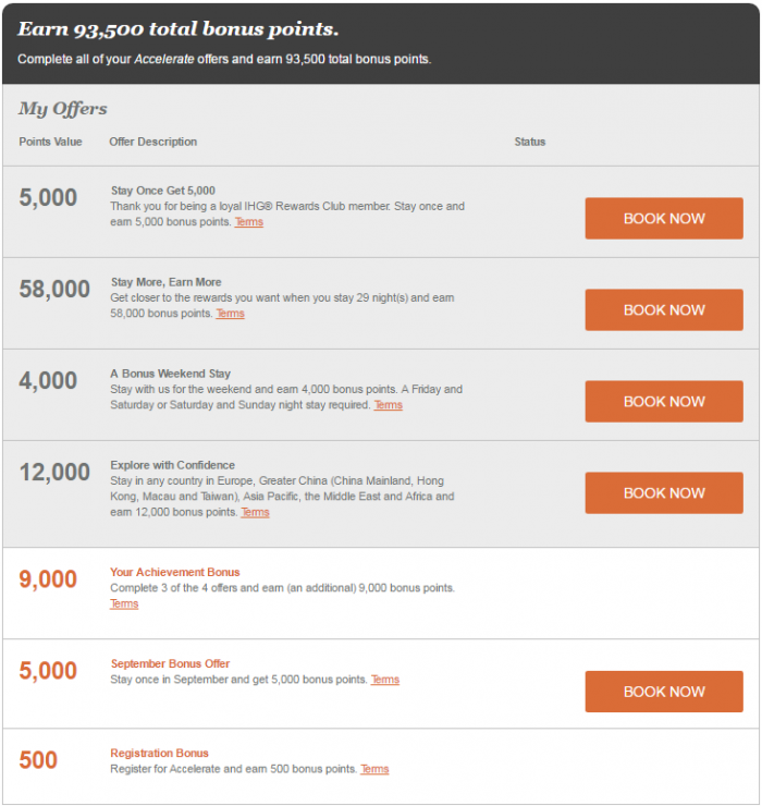 IHG Rewards Club Accelerate Fall 2016 Promotion Offer 1