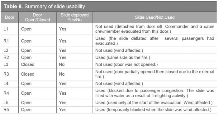 EK Accident Cabin Doors Summary