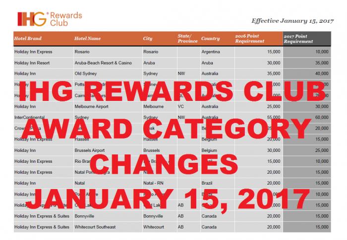 IHG Rewards Club Award Category Changes January 15 2017