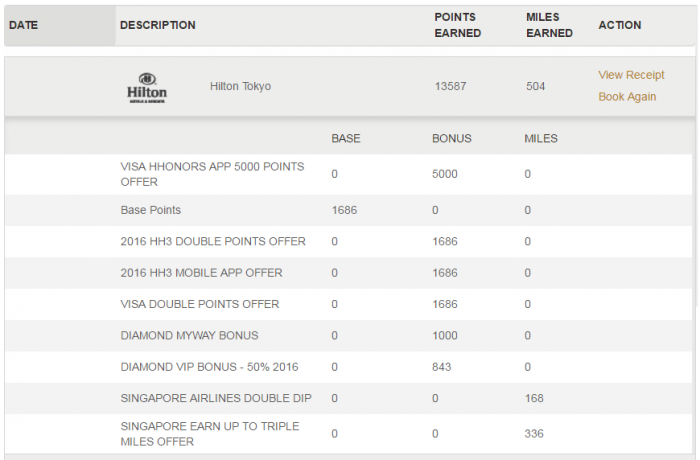 reader-question-how-to-calculate-earned-hilton-hhonors-points