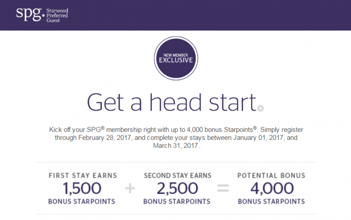 spg-new-member-exclusive-january-1-march-31-2017