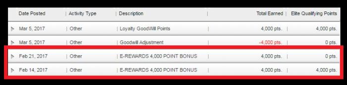 IHG Rewards Club E-Rewards No Longer Elite Qualifying Points