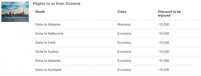 Qatar Airways Easy Deals March & April 2017 Oceania