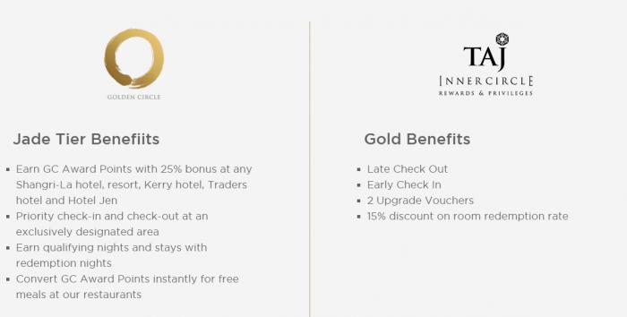 Shangri-La & TAJ Warmer Welcomes Seamless Benefits