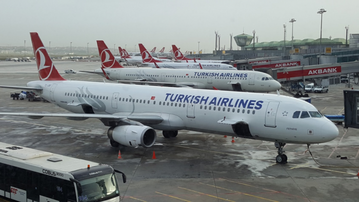 Turkish Airlines Passenger Rights