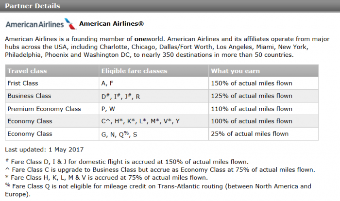 Cathay Pacific AsiaMiles American Airlines Changes May 1 2017