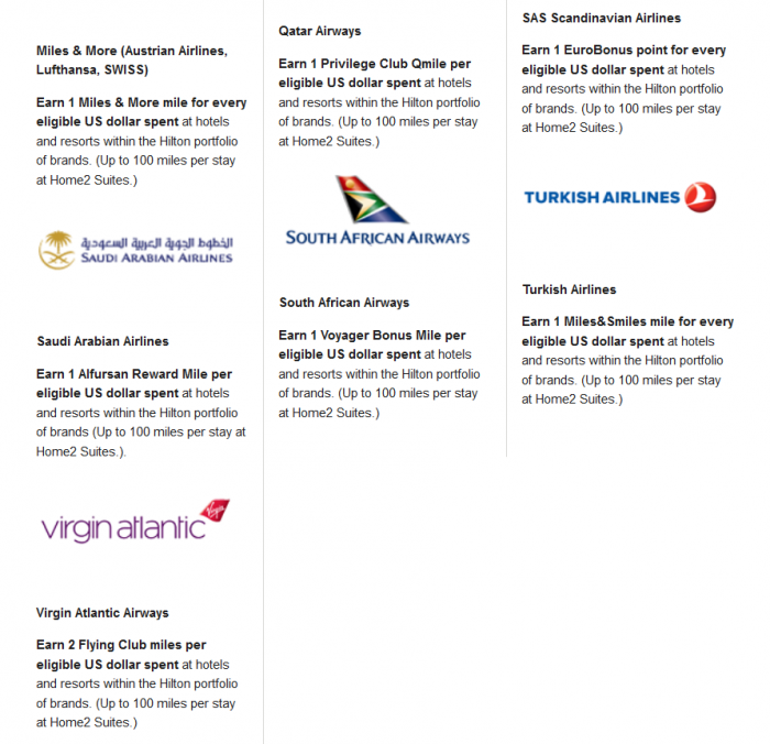 Hilton Honors Double Dip Europe Middle East & Africa 4