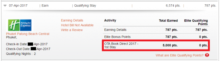 IHG Rewards Club OTA Direct Campaign 15,000 HIX HKT