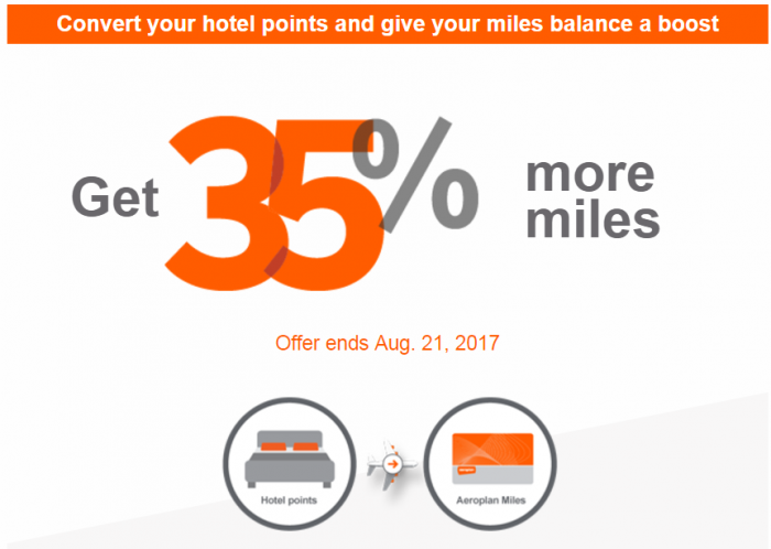 Air Canada Aeroplan Hotel Points To Miles Conversion Bonus