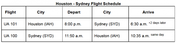 United Airlines IAH-SYD Schedule