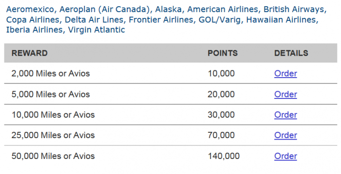 American Airlines 30% Marriott Rewards Points To Miles ...