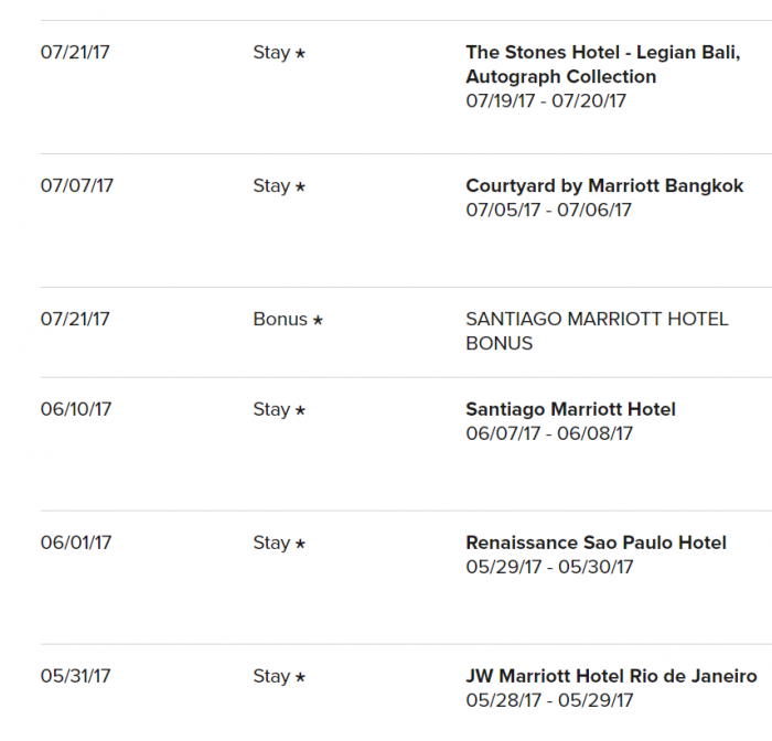 Marriott Rewards Infinite Promotion Brand Bonus Stays