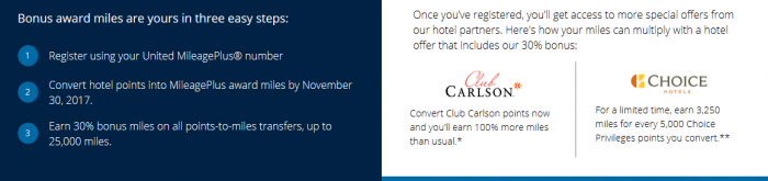 United Airlines MileagePlus Hotel Points To Miles Conversion Bonus Extra