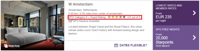 SPG Your24 W Amsterdam
