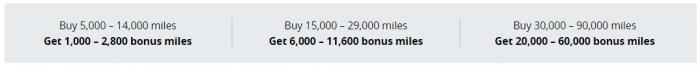 United Airlines MileagePlus Buy Miles Promo March 2018 Bonus