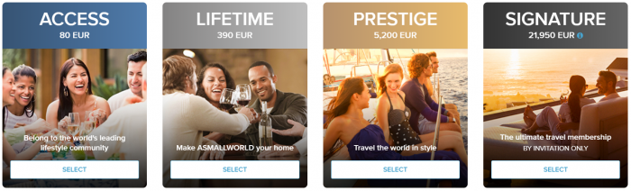 A Small World Prices