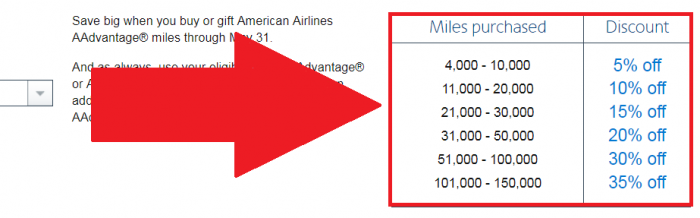 American Airlines AAdvantage Buy Miles May 2018 Discount