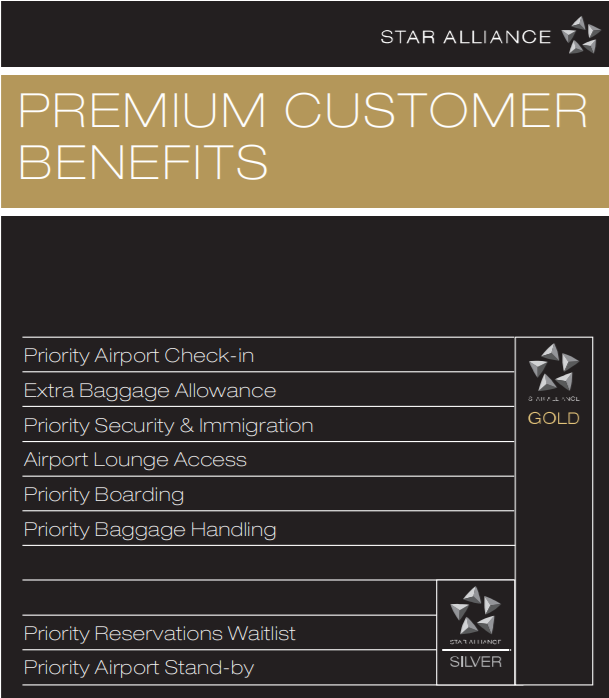 Star Alliance New Tier Silver & Gold Benefits